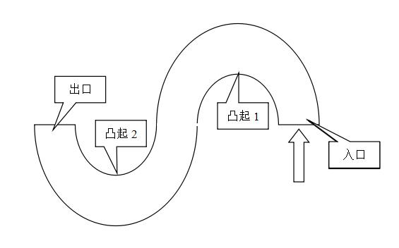科目二考试曲线行驶详细图解方法技巧