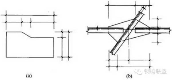 钢结构施工图——识图知识