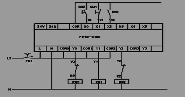 这些行程开关、转换开关的触点的不同工作状态单凭看电路图难以搞清楚,必须结合设备说明书、电器元件明细表,明确该行程开关、转换开关的用途,操纵行程开关的机械联动机构,触点在不同的闭合或断开状态下电路的工作状态等。 (2)采用逆读溯源法将多负载(如多电动机电路)分解为单负载(如单电动机)电路 根据主电路中控制负载的控制电器的主触点文字符号,在PLC的I/O接线图中找出控制该负载的接触器线圈的输出继电器,再在梯形图和指令语句表中找出控制该输出继电器的线圈及其相关电路,这就是控制该负载的局部电路。 在梯形图和指令语