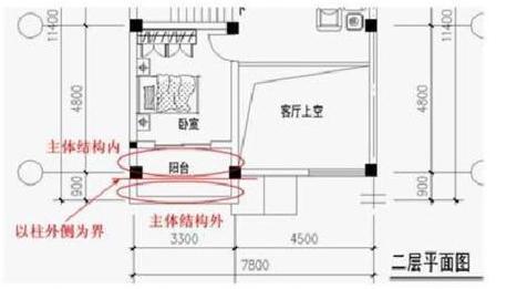 4,阳台在主体结构外时,无论围护设施是否垂直水平面,都按结构底板计算