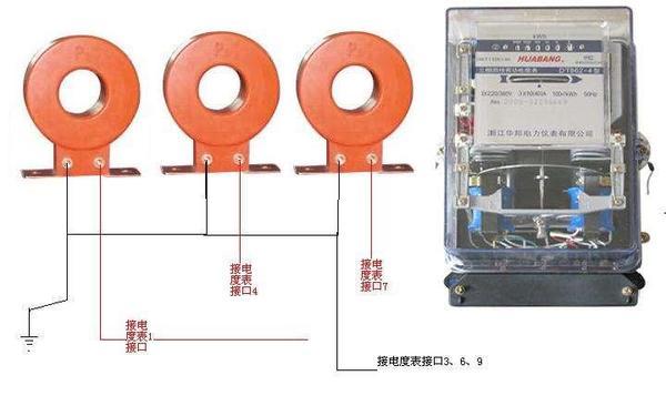 翻过接线端子盖,就可以看到三相四线电表接线图.