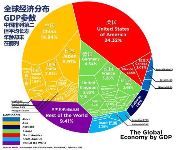 英国gdp总量世界排名_世界各国历年GDP分析