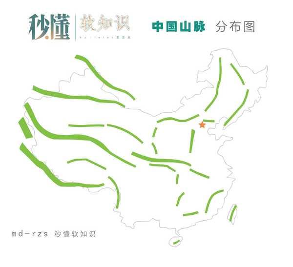 高考必备,中国山脉地图,笑抽