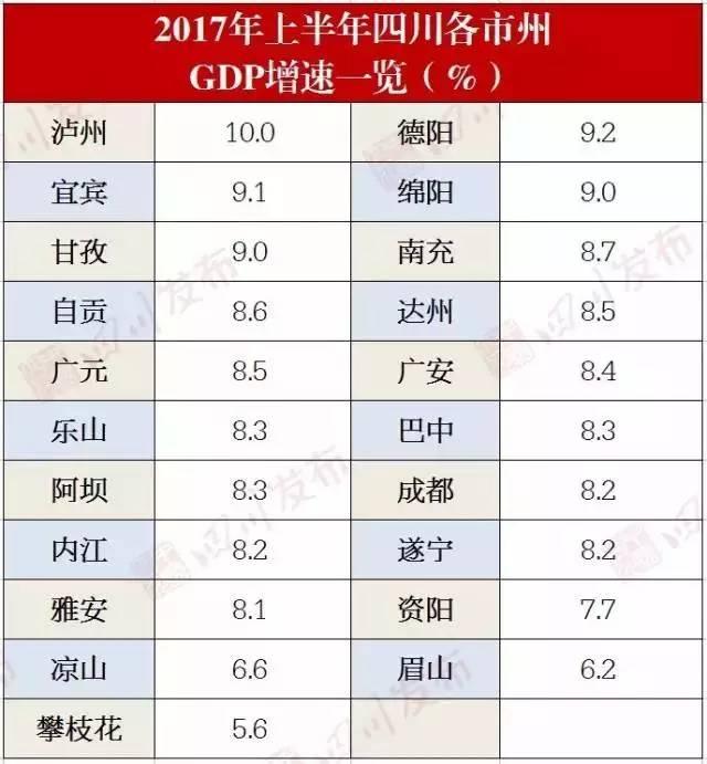 益阳资阳区gdp_益阳资阳区丁雪